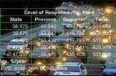 Peningkatan Panjang Jalan di Indonesia
