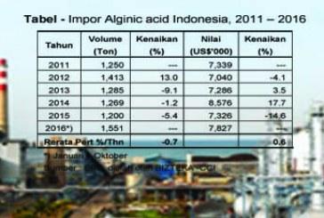 Impor Alginic Acid Cenderung Menurun