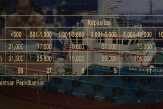 Fasilitas Galangan Kapal