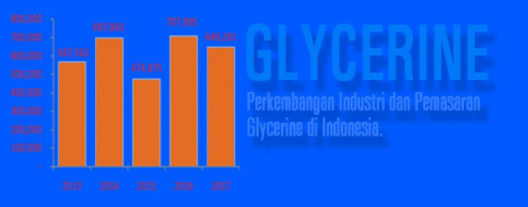 Indonesia Glycerine Producer