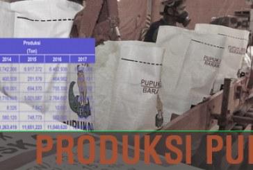 Produksi Pupuk Indonesia