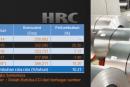 Konsumsi HRC oleh Industri Shipbuilding