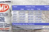 Produksi Gula Kristal Indonesia