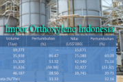 Impor Orthoxylene Indonesia