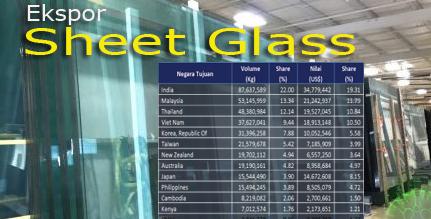Konsumsi sheet glass di indonesia
